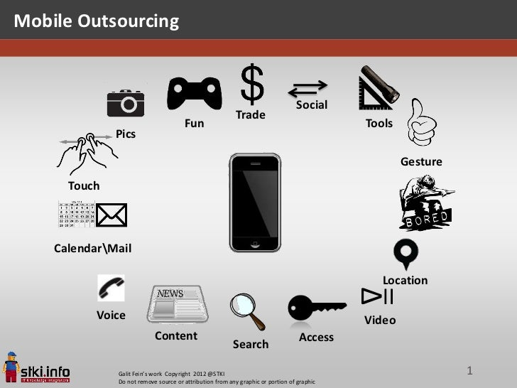 Mobile Outsourcing                                                                                Social                  ...
