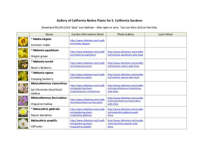 Gallery of California Native Plants for S. California Gardens Download this file (click 'Save' icon (below) – then open or...