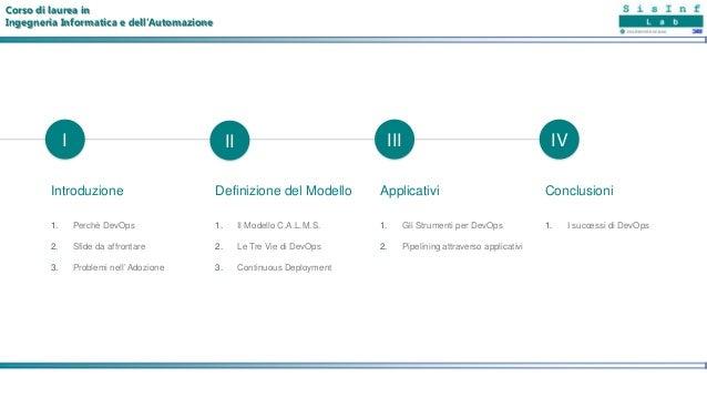 Corso di laurea in Ingegneria Informatica e dell'Automazione Presentation Structure I Introduzione 1. Perchè DevOps 2. Sfi...