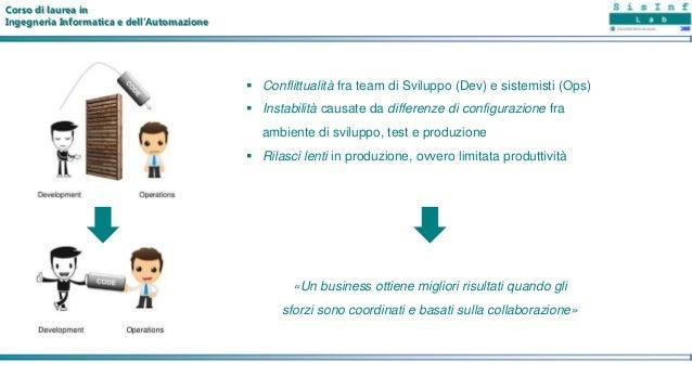  Conflittualità fra team di Sviluppo (Dev) e sistemisti (Ops)  Instabilità causate da differenze di configurazione fra a...