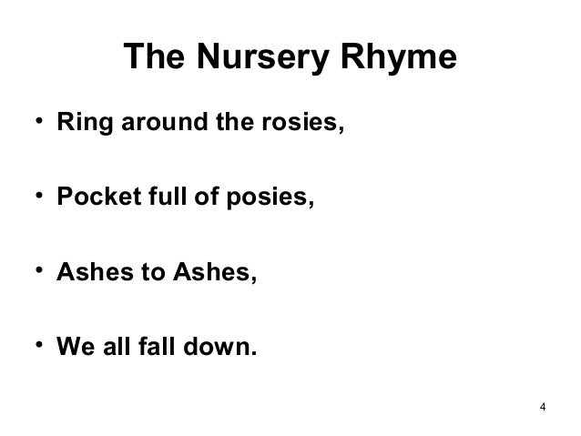 Ring Around The Rosie A Pocket Full Of Posies Lyrics