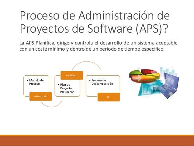 Administraci n de proyectos en la ingenier a de software for Administracion de proyectos