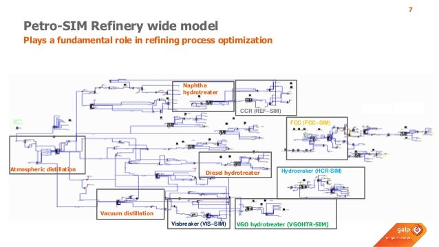 Europe User Conference: Galp refinery wide model - a real work example