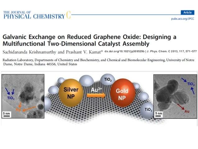 dx.doi.org/10.1021/jp309529b | J. Phys. Chem. C 2013, 117, 571−577