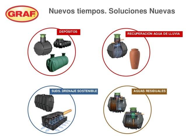 Nuevos tiempos. Soluciones Nuevas    DEPÓSITOS                           RECUPERACIÓN AGUA DE LLUVIASUDS. DRENAJE SOSTENIB...