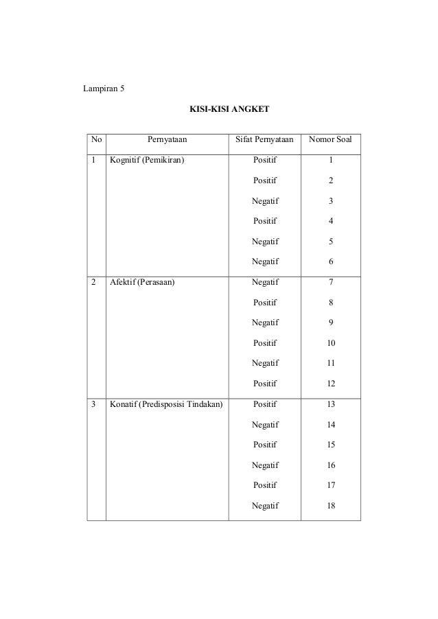Lampiran 5 KISI-KISI ANGKET No  3 4 5 6  Negatif  7  Positif  8  Negatif  9  Positif  10  Negatif  11  Positif Konatif (Pr...