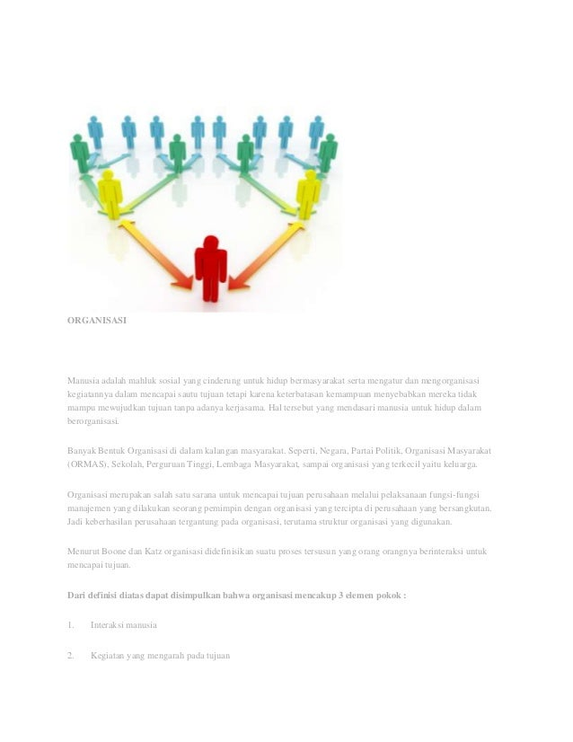 Gambaran Umum tentang Organisasi ( Muhammad Syidiq. N, 25212109, 1EB12 ) Tugas Soft Skill ORGANISASI Manusia adalah mahluk...
