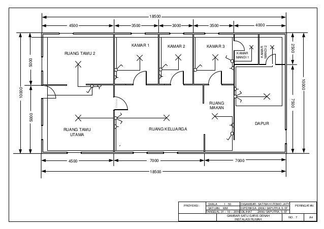 Diagram satu garis instalasi rumah trusted wiring diagram gambar satu garis denah instalasi rumah rh slideshare net bentuk diagram batang diagram satu garis instalasi ccuart Choice Image