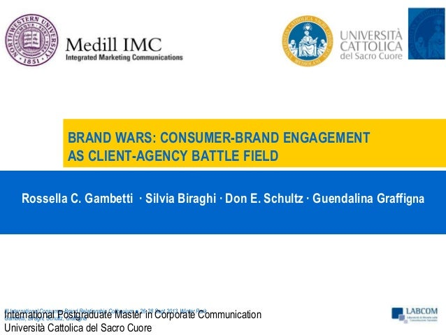 consumer brand relationship colloquium definition