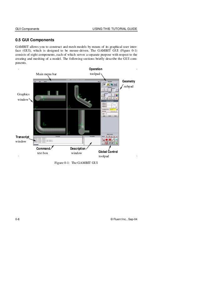 Pdf guide gambit modeling
