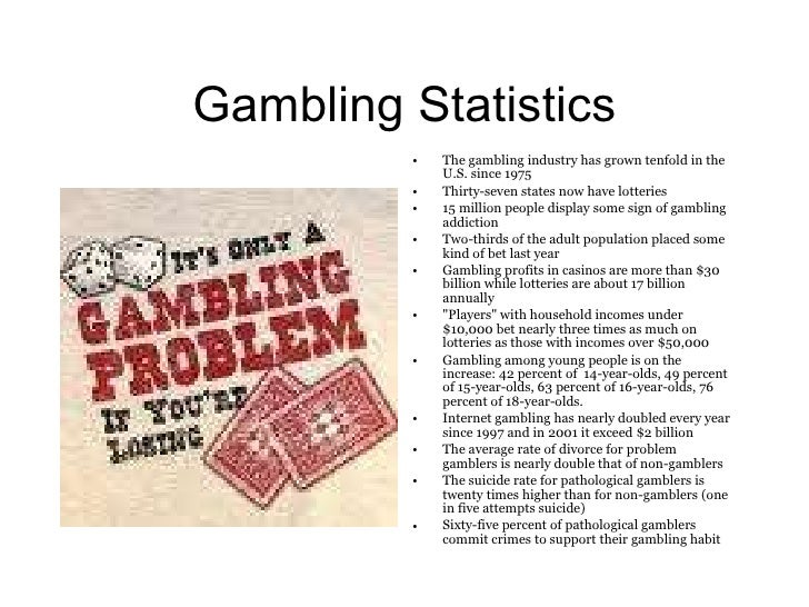 Persuasive essay on gambling