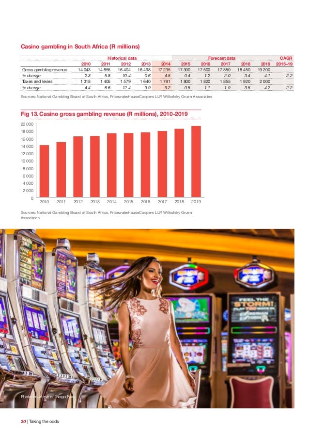 casino online legal 2019