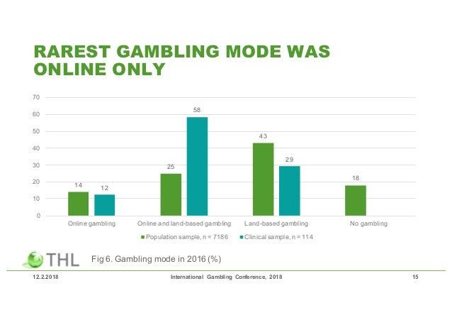 online slots no deposit bonus usa
