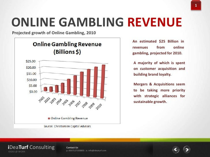 Gambling services beating busting casino slot winning