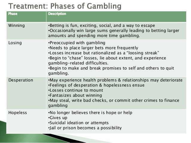 Gambling addiction treatment centers philippines ladbrokes poker points