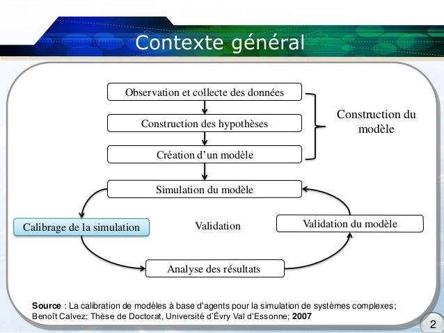 Genetic Algorithm for Multi-Agent simulation Calibration (GAMAC) Slide 2