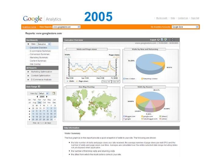"Google Analytics como herramienta de ""Web Analytics"" (Fuente: Google)"