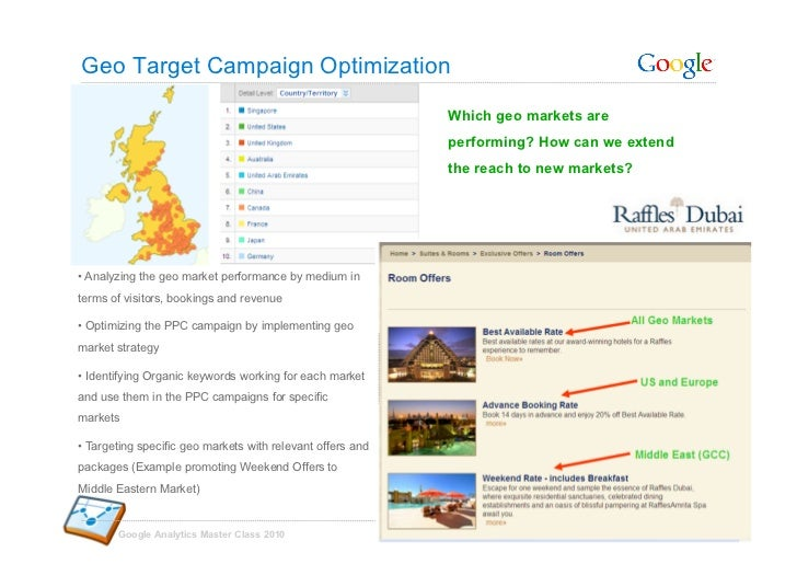 Geo Target Campaign Optimization                                                              Which geo markets are       ...