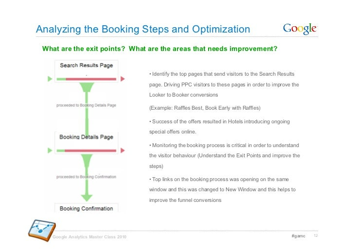 Analyzing the Booking Steps and Optimization  What are the exit points? What are the areas that needs improvement?        ...