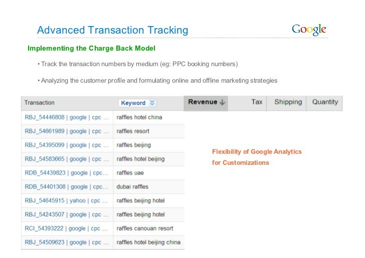 Advanced Transaction Tracking Implementing the Charge Back Model    • Track the transaction numbers by medium (eg: PPC bo...