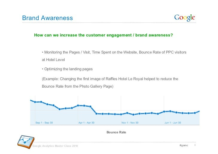 Brand Awareness     How can we increase the customer engagement / brand awareness?            • Monitoring the Pages / Vi...