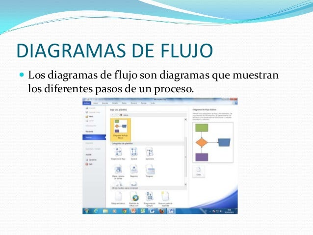 Visio 2010 visio 2010 clase 13msc eulalia corrales diagramas de flujo los diagramas de flujo son diagramas que muestran los diferentes pasos de ccuart Images