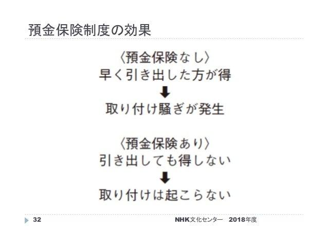 預金保険制度の効果 2018年度NHK文化センター32