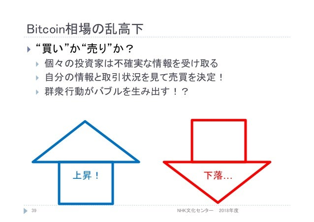 "Bitcoin相場の乱高下 2018年度NHK文化センター39  ""買い""か""売り""か?  個々の投資家は不確実な情報を受け取る  自分の情報と取引状況を見て売買を決定!  群衆行動がバブルを生み出す!? 上昇! 下落…"
