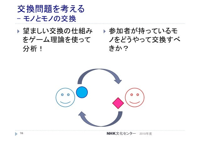 交換問題を考える - モノとモノの交換 2018年度NHK文化センター98  望ましい交換の仕組み をゲーム理論を使って 分析!  参加者が持っているモ ノをどうやって交換すべ きか?