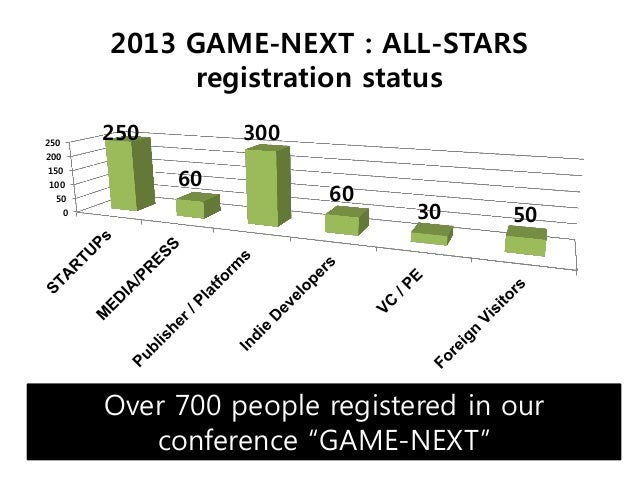 2013 GAME-NEXT : ALL-STARS               registration status250          250        300200                60150           ...