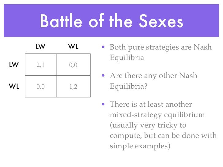 Battle of the sexes game theory Nude Photos 53