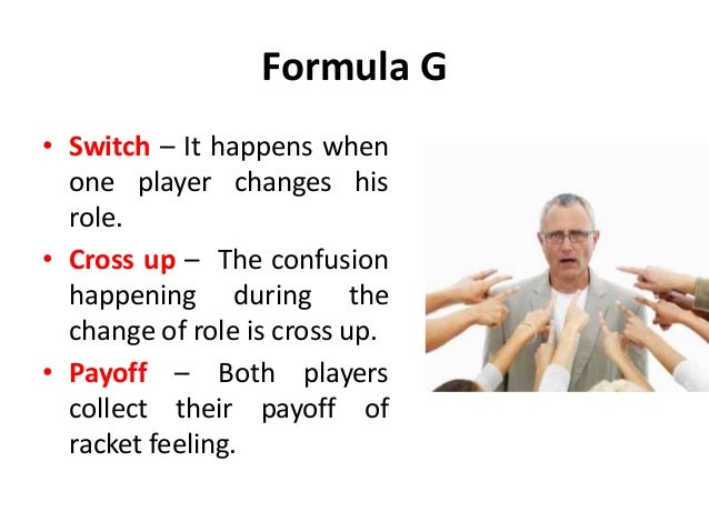 Formula G • Switch – It happens when one player changes his role. • Cross up – The confusion happening during the change o...