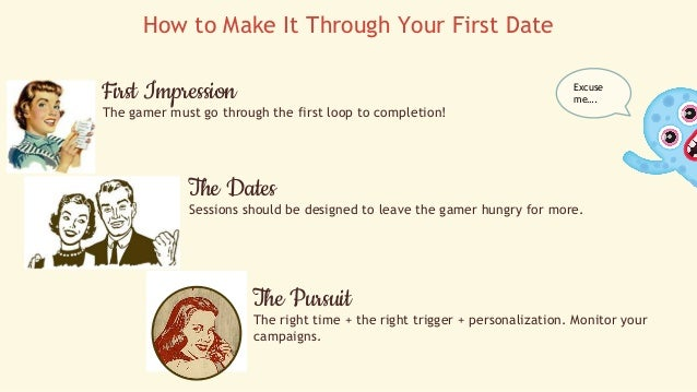How to Make It Through Your First Date  First Impression  The gamer must go through the first loop to completion!  The Dat...