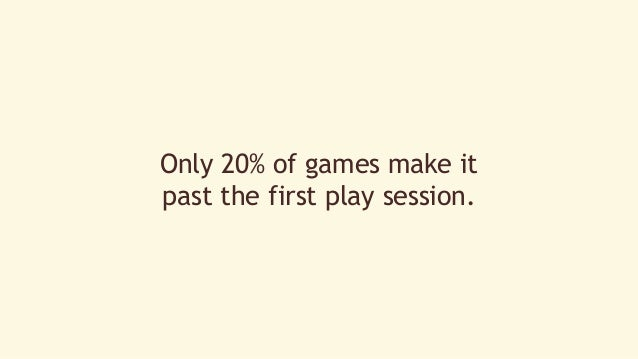 Only 20% of games make it  past the first play session.