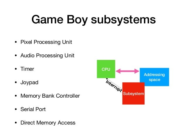 Emulating Game Boy in Java