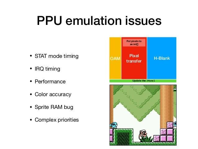Emulating Game Boy in Java