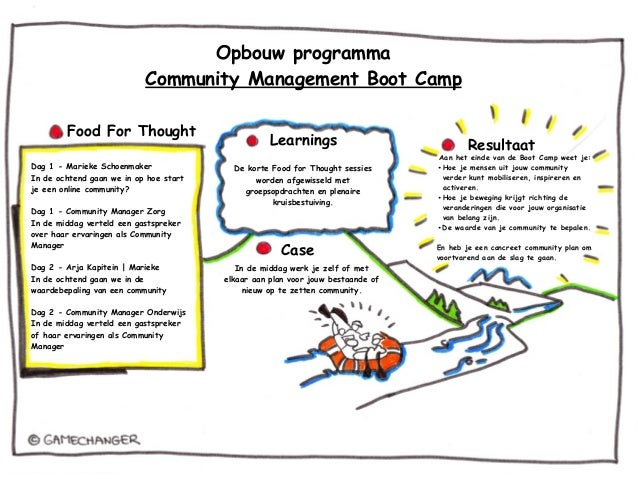 Opbouw programma                           Community Management Boot Camp        Food For Thought                         ...
