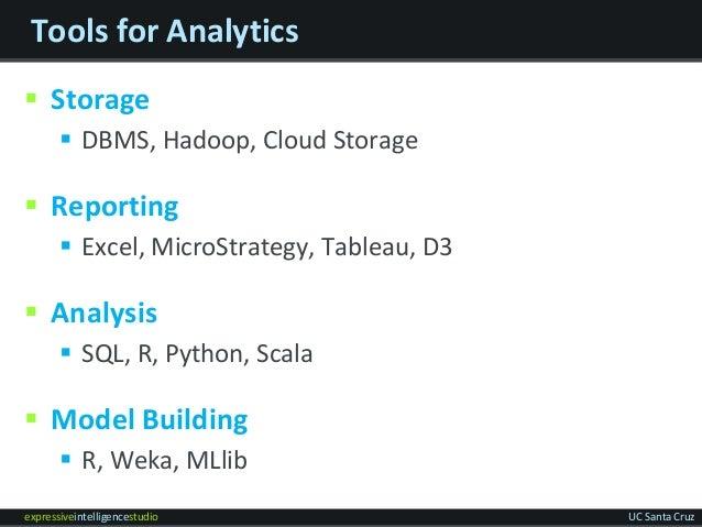 expressiveintelligencestudio UC Santa Cruz Tools for Analytics  Storage  DBMS, Hadoop, Cloud Storage  Reporting  Excel...