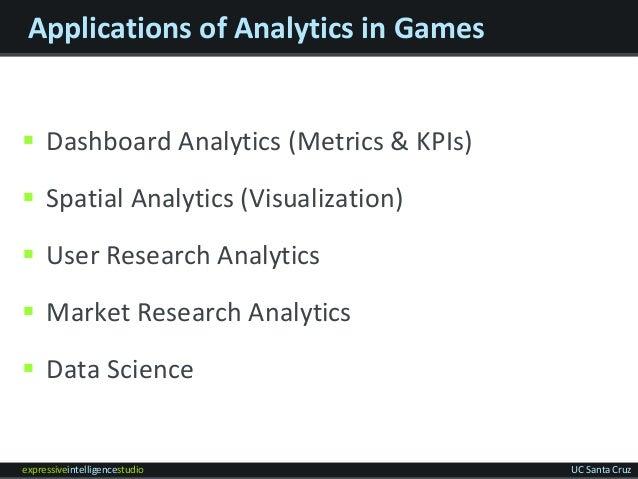 expressiveintelligencestudio UC Santa Cruz Applications of Analytics in Games  Dashboard Analytics (Metrics & KPIs)  Spa...