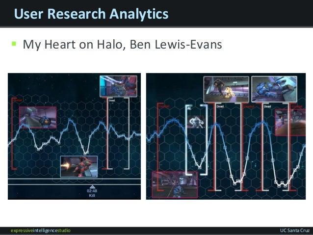 expressiveintelligencestudio UC Santa Cruz User Research Analytics  My Heart on Halo, Ben Lewis-Evans