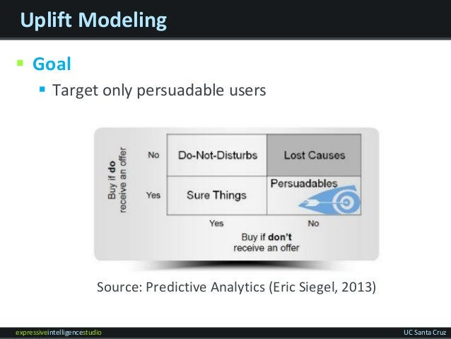 expressiveintelligencestudio UC Santa Cruz Uplift Modeling  Goal  Target only persuadable users Source: Predictive Analy...