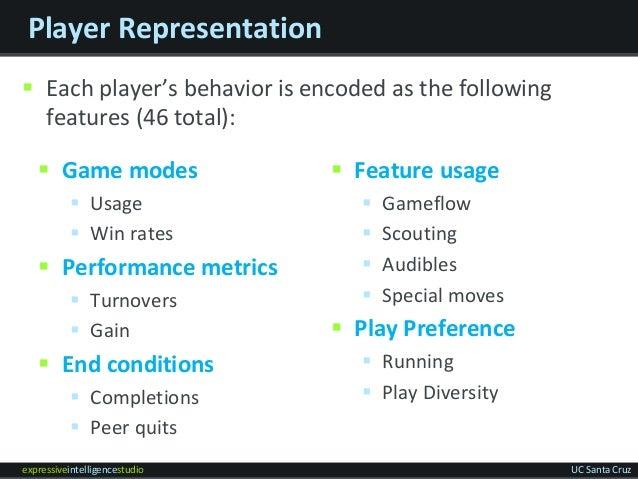 expressiveintelligencestudio UC Santa Cruz Player Representation  Each player's behavior is encoded as the following feat...