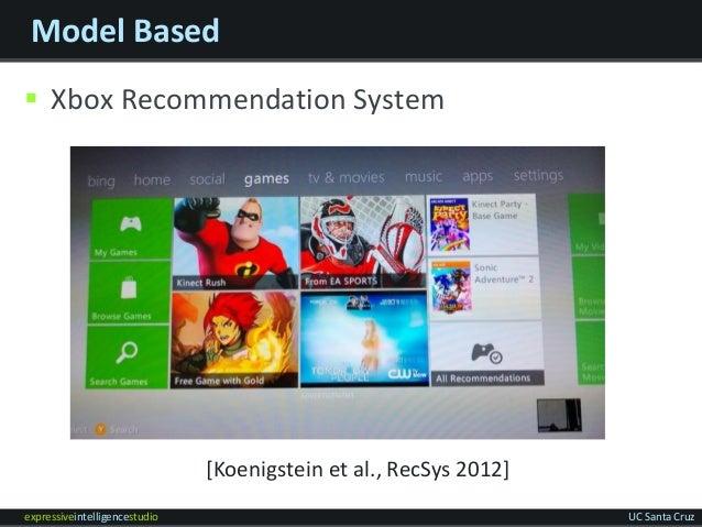 expressiveintelligencestudio UC Santa Cruz Model Based  Xbox Recommendation System [Koenigstein et al., RecSys 2012]
