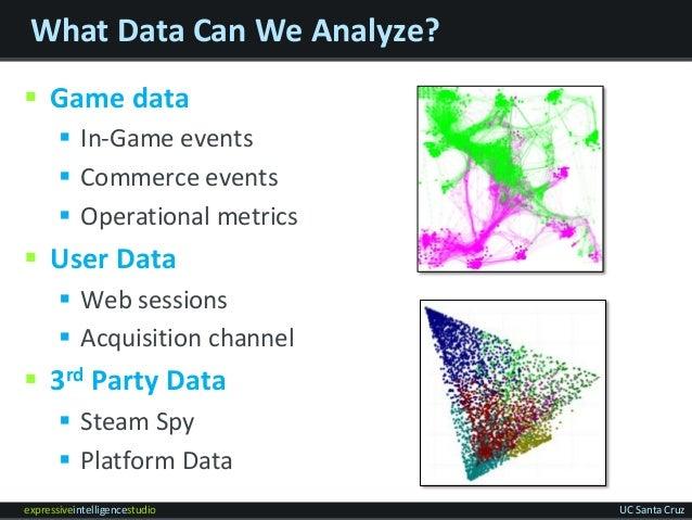 expressiveintelligencestudio UC Santa Cruz What Data Can We Analyze?  Game data  In-Game events  Commerce events  Oper...
