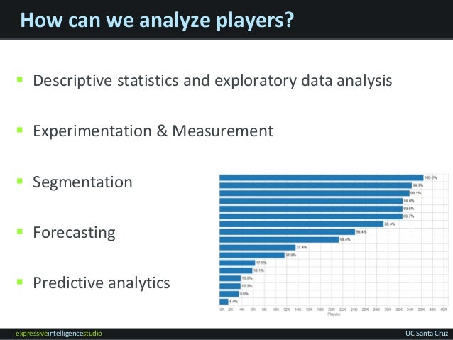 expressiveintelligencestudio UC Santa Cruz How can we analyze players?  Descriptive statistics and exploratory data analy...