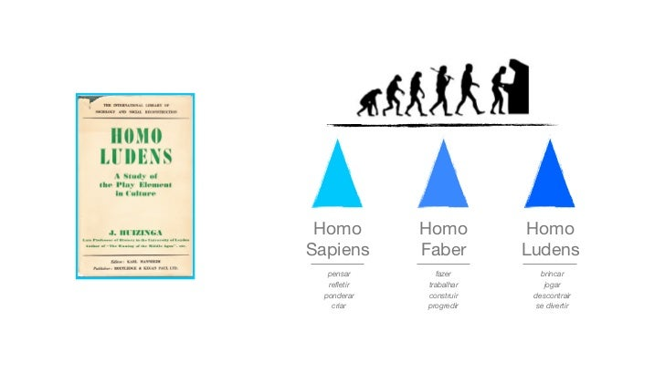 Homo        Homo         HomoSapiens      Faber       Ludens  pensar       fazer        brincar  refletir   trabalhar     ...