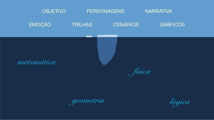OBJETIVO        PERSONAGENS       NARRATIVA  EMOÇÃO         TRILHAS     CENÁRIOS        GRÁFICOSmatemática                ...