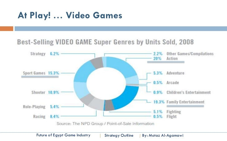 pricing strategy in video game industry Figure 1: the development of finnish game industry's turnover (millions of euros )  nowadays video games are considered to be a vital part of global  context  of mobile games, and how does this pricing strategy affect the overall game.