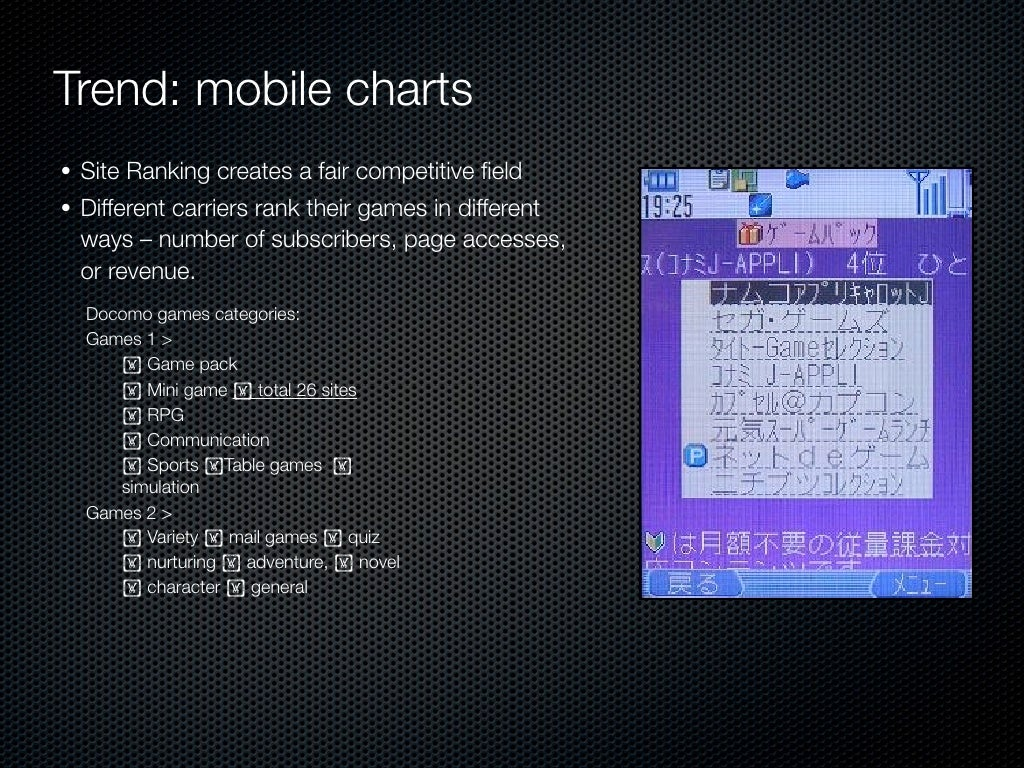 Trend Mobile Charts Site