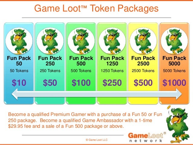 Image result for game loot network
